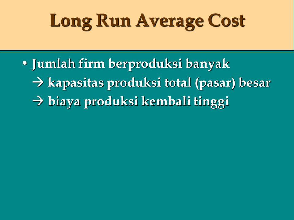 Long Run Average Cost Jumlah firm berproduksi banyak Jumlah firm berproduksi banyak  kapasitas produksi total (pasar) besar  biaya produksi kembali