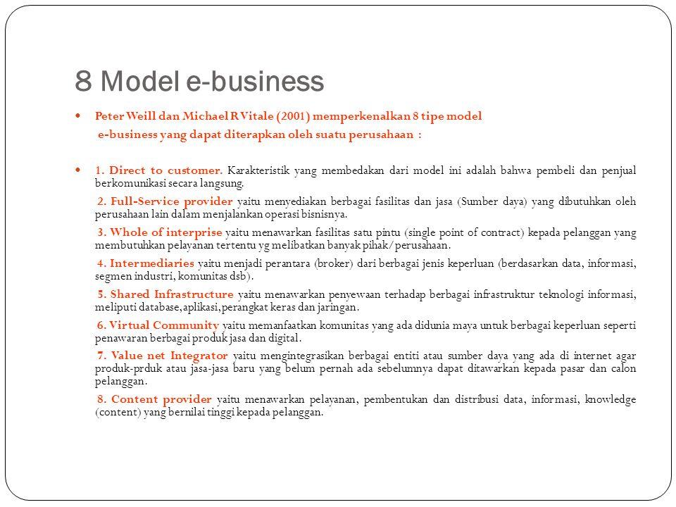 8 Model e-business Peter Weill dan Michael R Vitale (2001) memperkenalkan 8 tipe model e-business yang dapat diterapkan oleh suatu perusahaan : 1. Dir