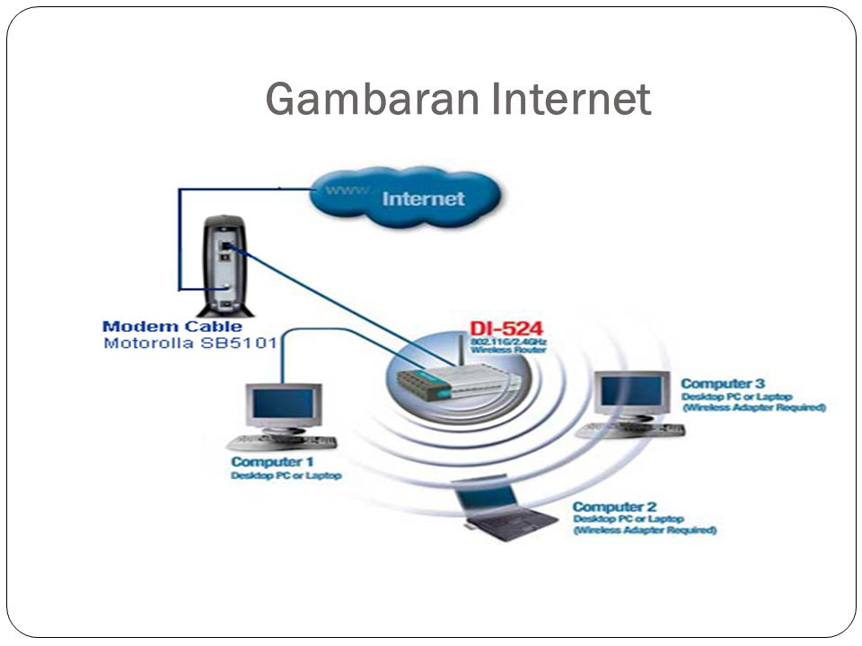 E-Commerce Electronic commerce (EC) merupakan konsep penting yang menggambarkan proses pembelian, menjual, atau pertukaran produk, jasa, dan informasi, melalui jaringan komputer, termasuk Internet (Turban, et al 2002.).