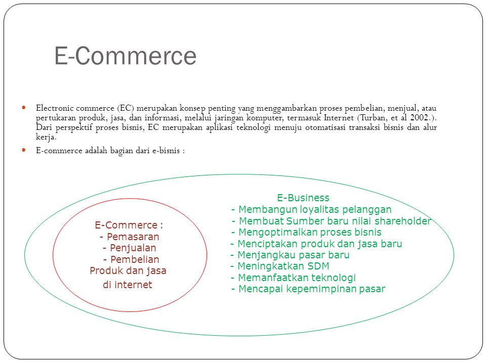 E-Commerce Electronic commerce (EC) merupakan konsep penting yang menggambarkan proses pembelian, menjual, atau pertukaran produk, jasa, dan informasi