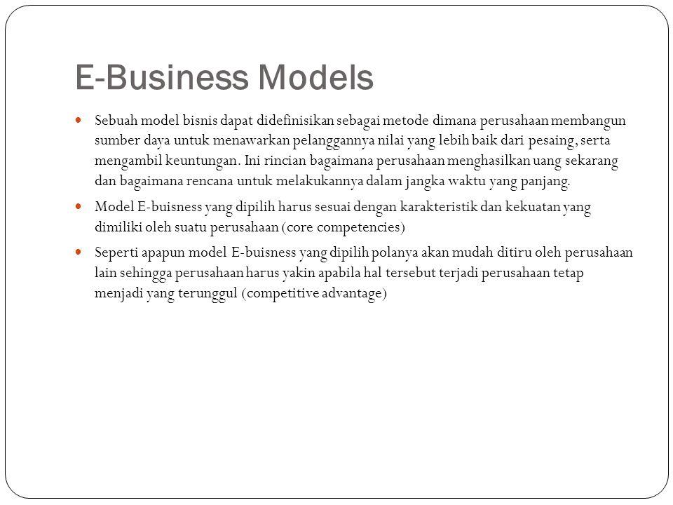 E-Business Models Sebuah model bisnis dapat didefinisikan sebagai metode dimana perusahaan membangun sumber daya untuk menawarkan pelanggannya nilai y