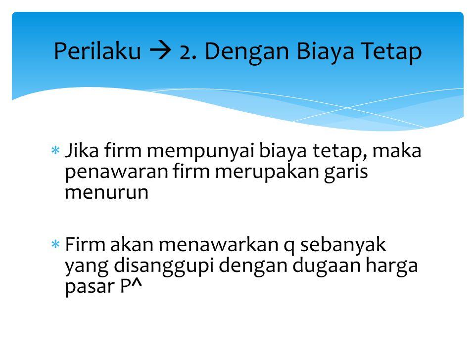  Jika firm mempunyai biaya tetap, maka penawaran firm merupakan garis menurun  Firm akan menawarkan q sebanyak yang disanggupi dengan dugaan harga p