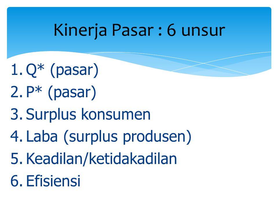 Kinerja Pasar : 6 unsur 1.Q* (pasar) 2.P* (pasar) 3.Surplus konsumen 4.Laba (surplus produsen) 5.Keadilan/ketidakadilan 6.Efisiensi