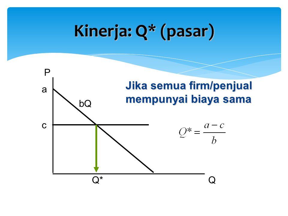 Kinerja: Q* (pasar) P QQ* Jika semua firm/penjual mempunyai biaya sama a c bQ