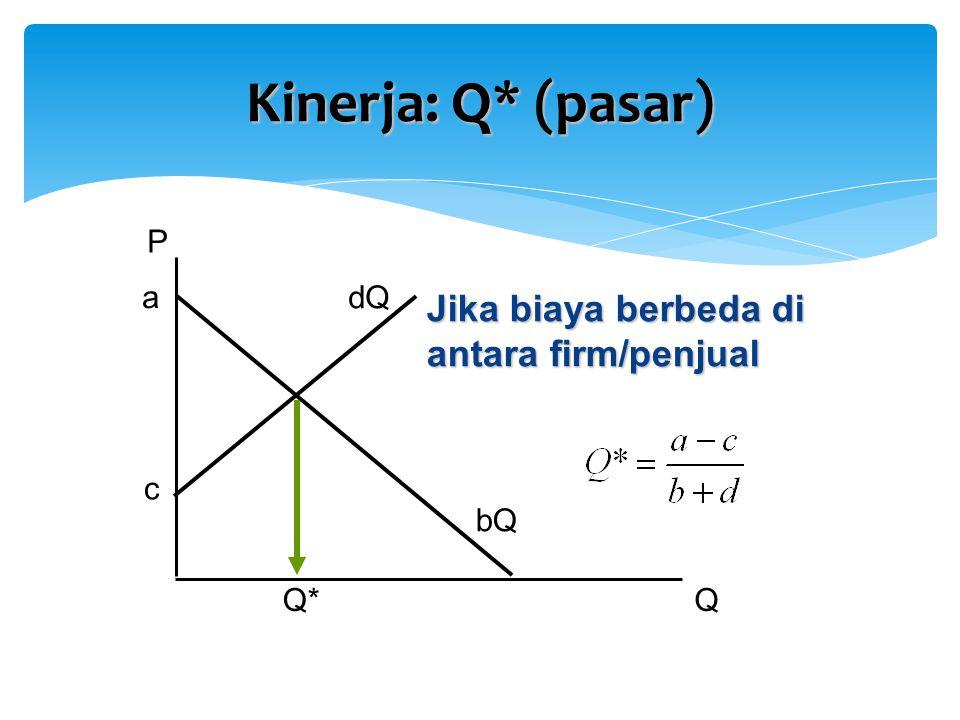 Kinerja: Q* (pasar) P QQ* Jika biaya berbeda di antara firm/penjual a c bQ dQ