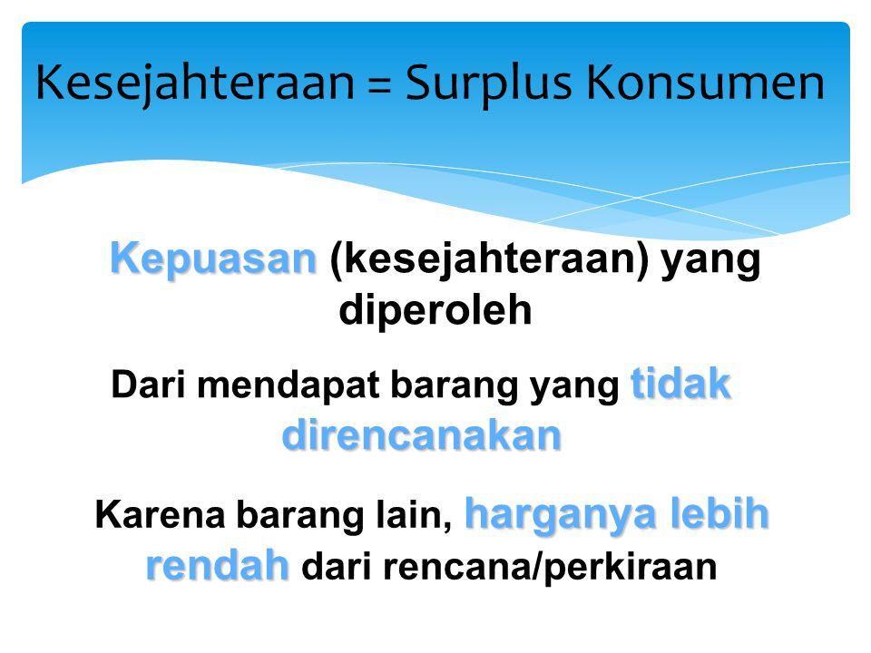 Kesejahteraan = Surplus Konsumen Kepuasan Kepuasan (kesejahteraan) yang diperoleh tidak direncanakan Dari mendapat barang yang tidak direncanakan harg