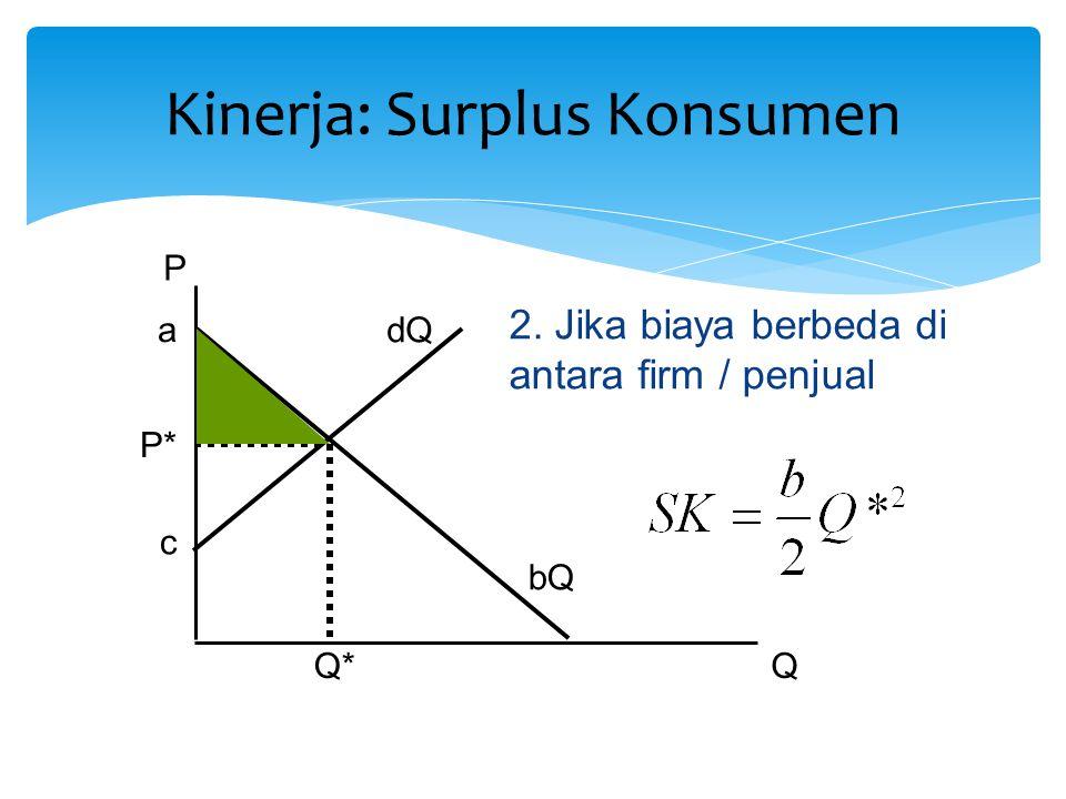 P QQ* 2. Jika biaya berbeda di antara firm / penjual P* a c bQ dQ Kinerja: Surplus Konsumen