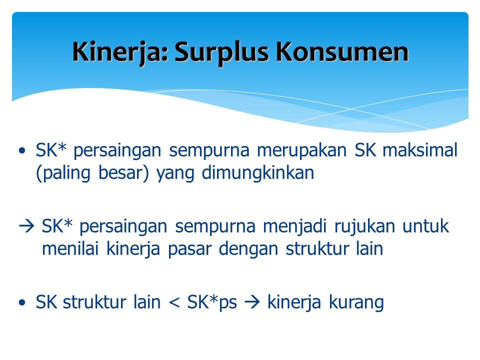 Kinerja: Surplus Konsumen SK* persaingan sempurna merupakan SK maksimal (paling besar) yang dimungkinkan  SK* persaingan sempurna menjadi rujukan unt