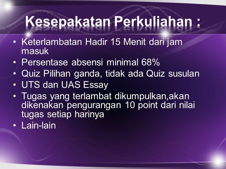 Keterlambatan Hadir 15 Menit dari jam masuk Persentase absensi minimal 68% Quiz Pilihan ganda, tidak ada Quiz susulan UTS dan UAS Essay Tugas yang ter