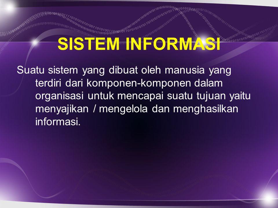 SISTEM INFORMASI Suatu sistem yang dibuat oleh manusia yang terdiri dari komponen-komponen dalam organisasi untuk mencapai suatu tujuan yaitu menyajik