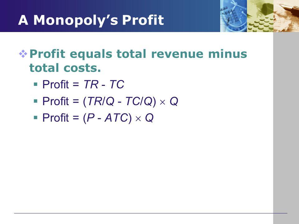 A Monopoly's Profit  Profit equals total revenue minus total costs.  Profit = TR - TC  Profit = (TR/Q - TC/Q)  Q  Profit = (P - ATC)  Q