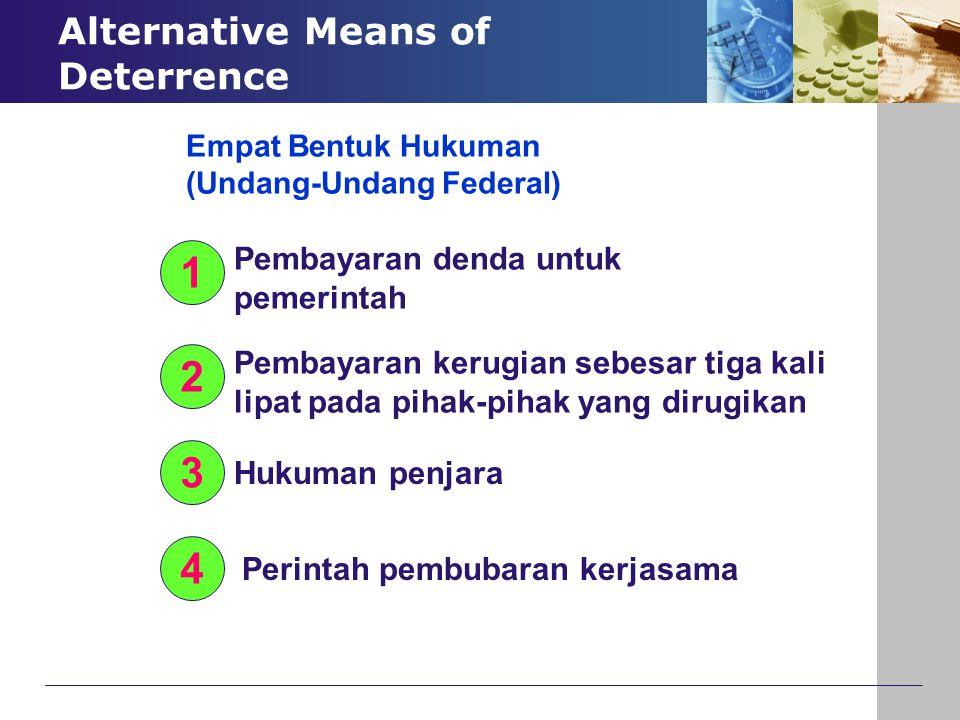 Alternative Means of Deterrence Empat Bentuk Hukuman (Undang-Undang Federal) Pembayaran denda untuk pemerintah Pembayaran kerugian sebesar tiga kali l