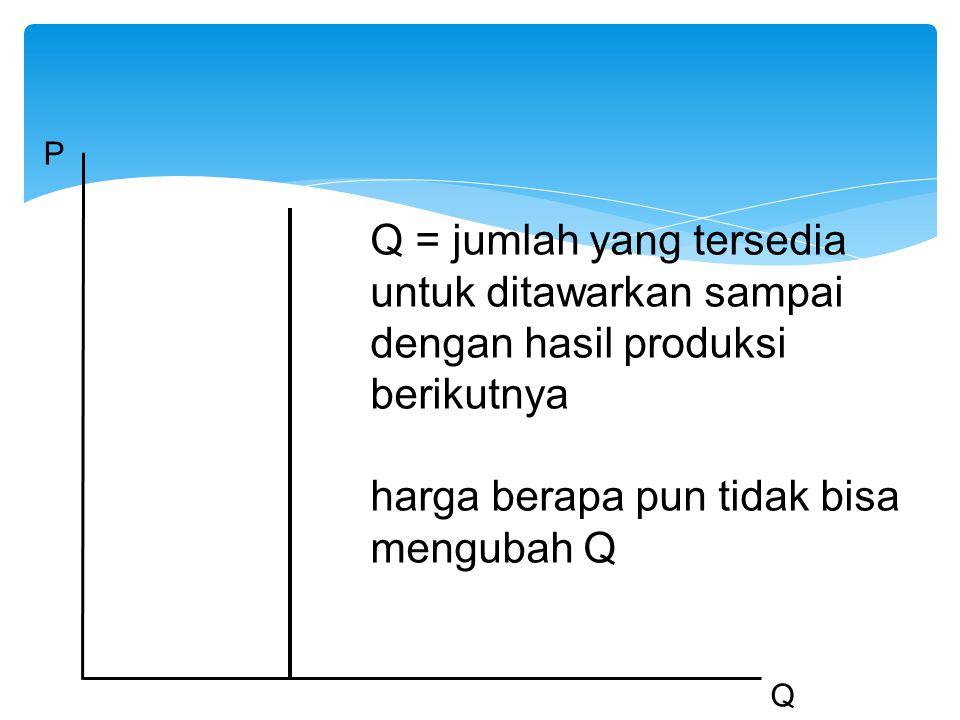 Q = jumlah yang tersedia untuk ditawarkan sampai dengan hasil produksi berikutnya harga berapa pun tidak bisa mengubah Q P Q