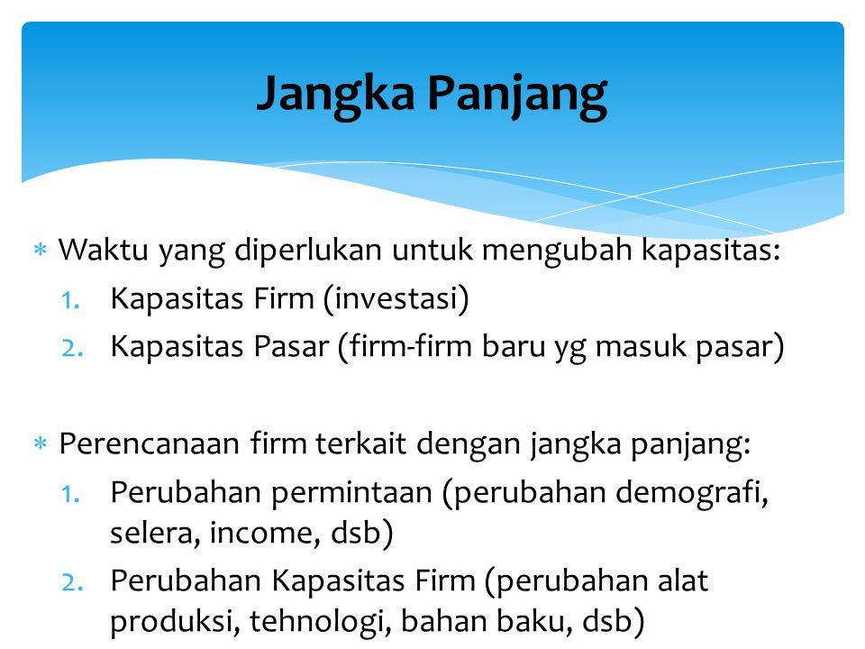  Waktu yang diperlukan untuk mengubah kapasitas: 1.Kapasitas Firm (investasi) 2.Kapasitas Pasar (firm-firm baru yg masuk pasar)  Perencanaan firm te