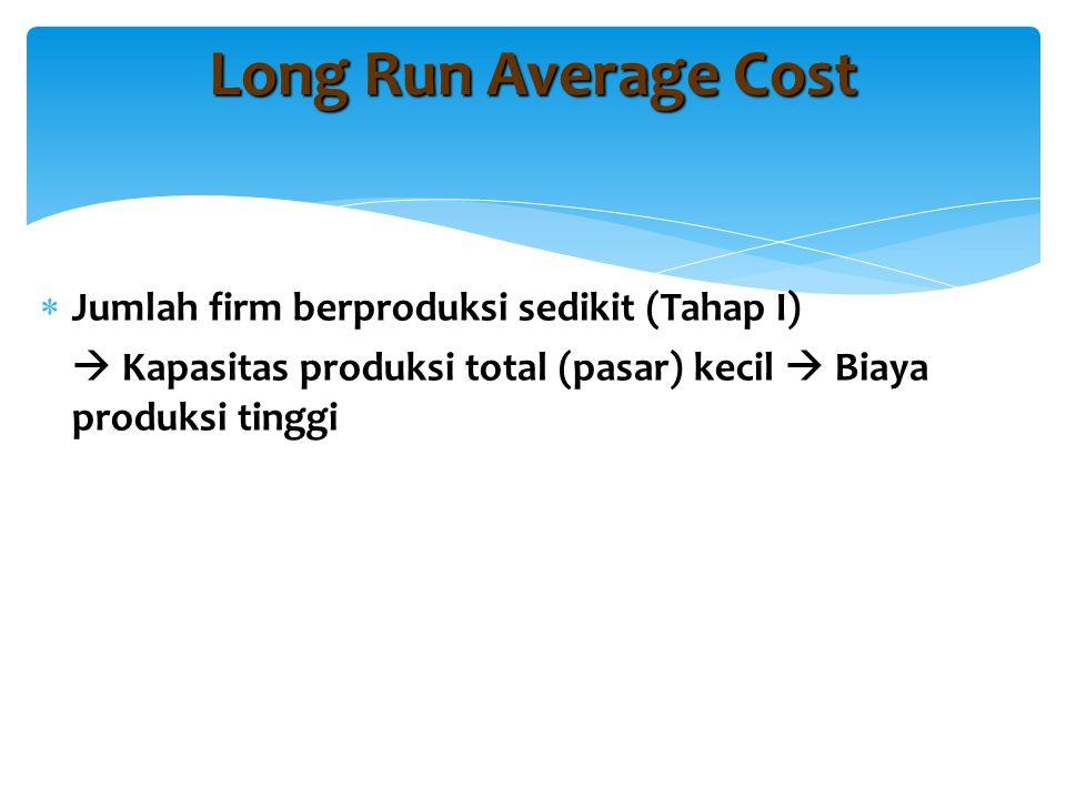  Jumlah firm berproduksi sedikit (Tahap I)  Kapasitas produksi total (pasar) kecil  Biaya produksi tinggi Long Run Average Cost