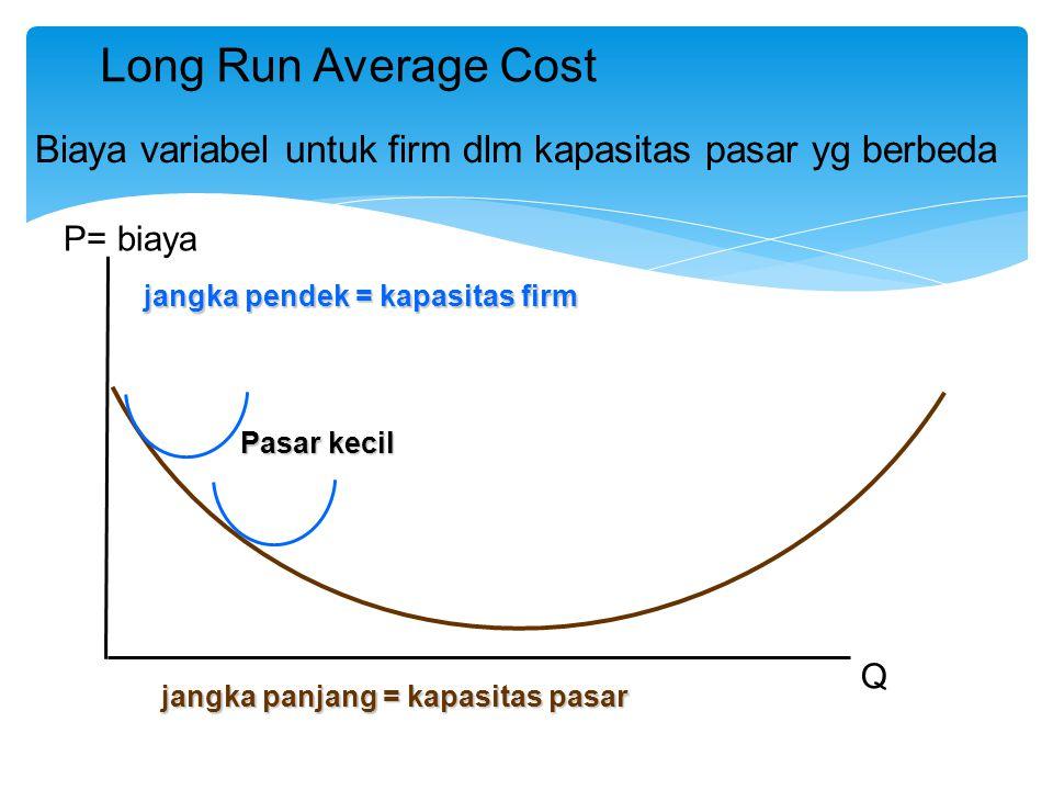 P= biaya Q jangka pendek = kapasitas firm jangka panjang = kapasitas pasar Long Run Average Cost Pasar kecil Biaya variabel untuk firm dlm kapasitas p