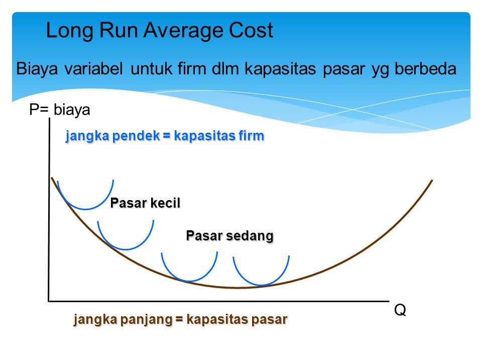 P= biaya Q jangka pendek = kapasitas firm jangka panjang = kapasitas pasar Long Run Average Cost Pasar kecil Pasar sedang Biaya variabel untuk firm dl