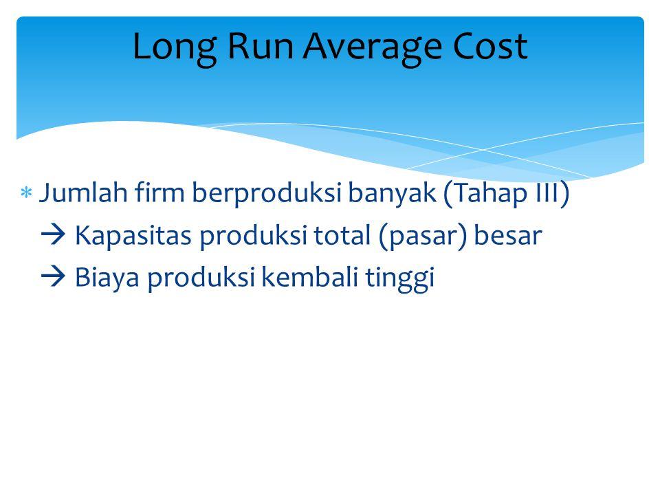  Jumlah firm berproduksi banyak (Tahap III)  Kapasitas produksi total (pasar) besar  Biaya produksi kembali tinggi Long Run Average Cost