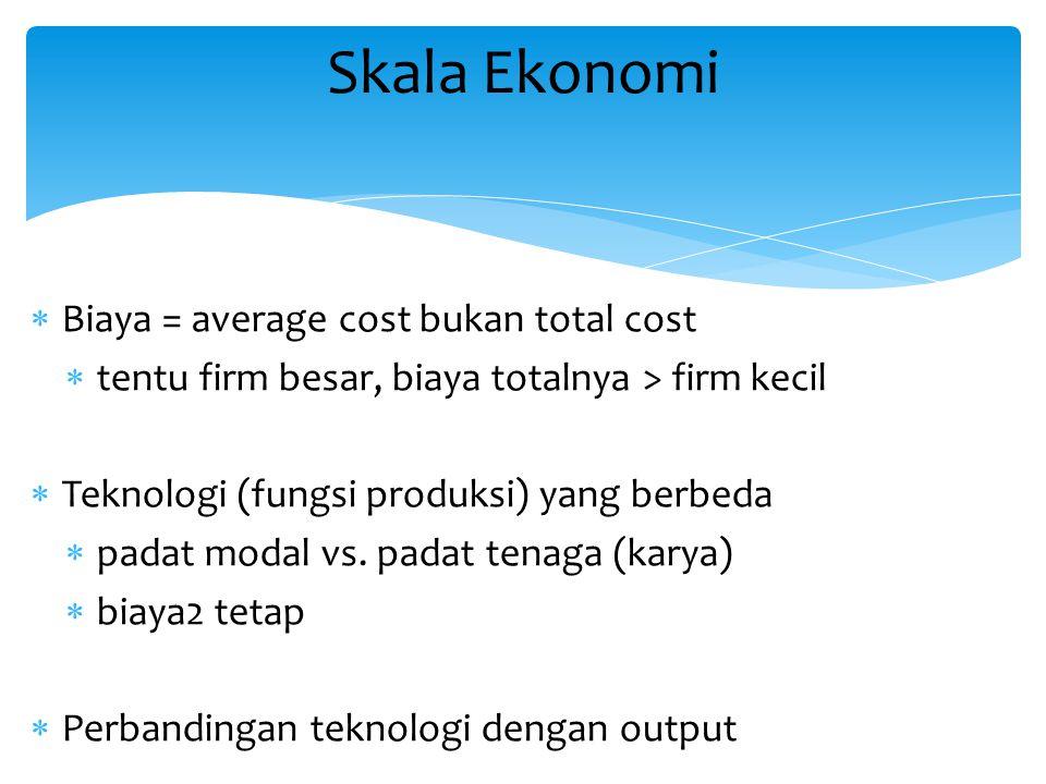  Biaya = average cost bukan total cost  tentu firm besar, biaya totalnya > firm kecil  Teknologi (fungsi produksi) yang berbeda  padat modal vs. p