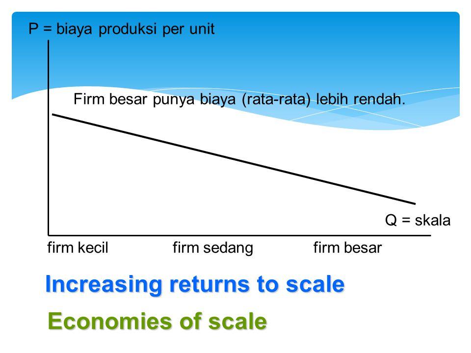P = biaya produksi per unit Q = skala firm kecilfirm sedangfirm besar Increasing returns to scale Firm besar punya biaya (rata-rata) lebih rendah. Eco