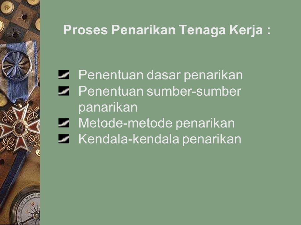 Proses Penarikan Tenaga Kerja : Penentuan dasar penarikan Penentuan sumber-sumber panarikan Metode-metode penarikan Kendala-kendala penarikan