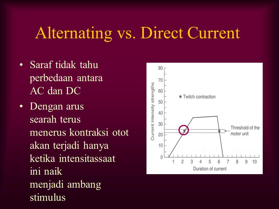 Alternating vs. Direct Current Saraf tidak tahu perbedaan antara AC dan DC Dengan arus searah terus menerus kontraksi otot akan terjadi hanya ketika i