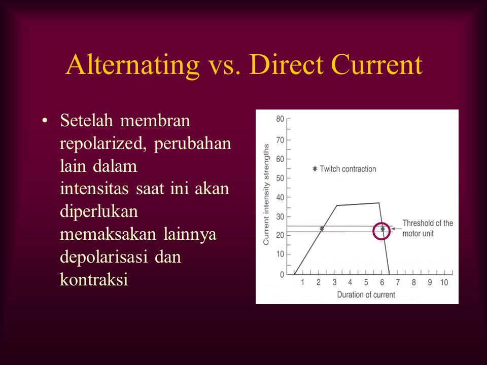 Alternating vs. Direct Current Setelah membran repolarized, perubahan lain dalam intensitas saat ini akan diperlukan memaksakan lainnya depolarisasi d