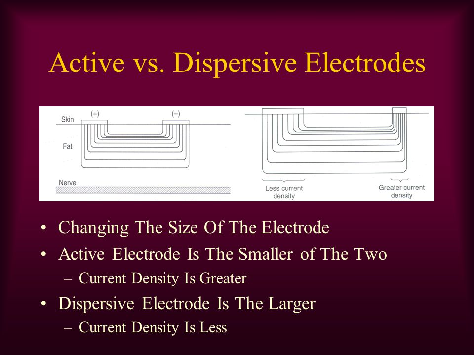 Active vs. Dispersive Electrodes Changing The Size Of The Electrode Active Electrode Is The Smaller of The Two –Current Density Is Greater Dispersive