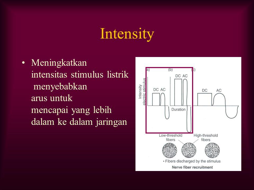 Intensity Meningkatkan intensitas stimulus listrik menyebabkan arus untuk mencapai yang lebih dalam ke dalam jaringan