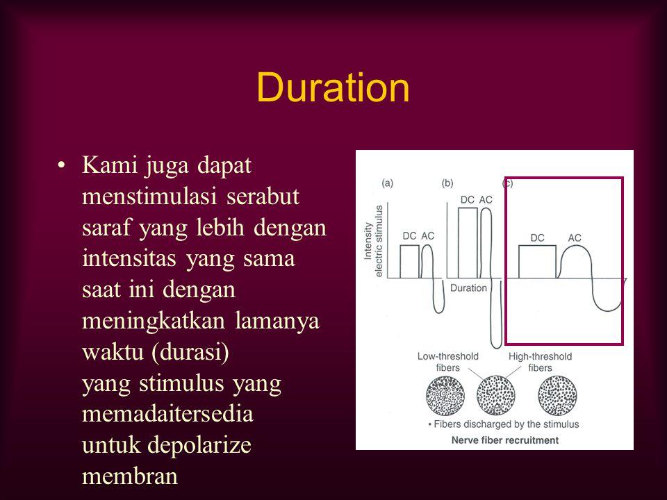 Duration Kami juga dapat menstimulasi serabut saraf yang lebih dengan intensitas yang sama saat ini dengan meningkatkan lamanya waktu (durasi) yang st