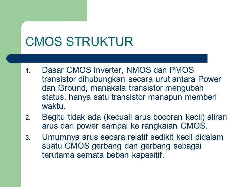 CMOS STRUKTUR 1. Dasar CMOS Inverter, NMOS dan PMOS transistor dihubungkan secara urut antara Power dan Ground, manakala transistor mengubah status, h