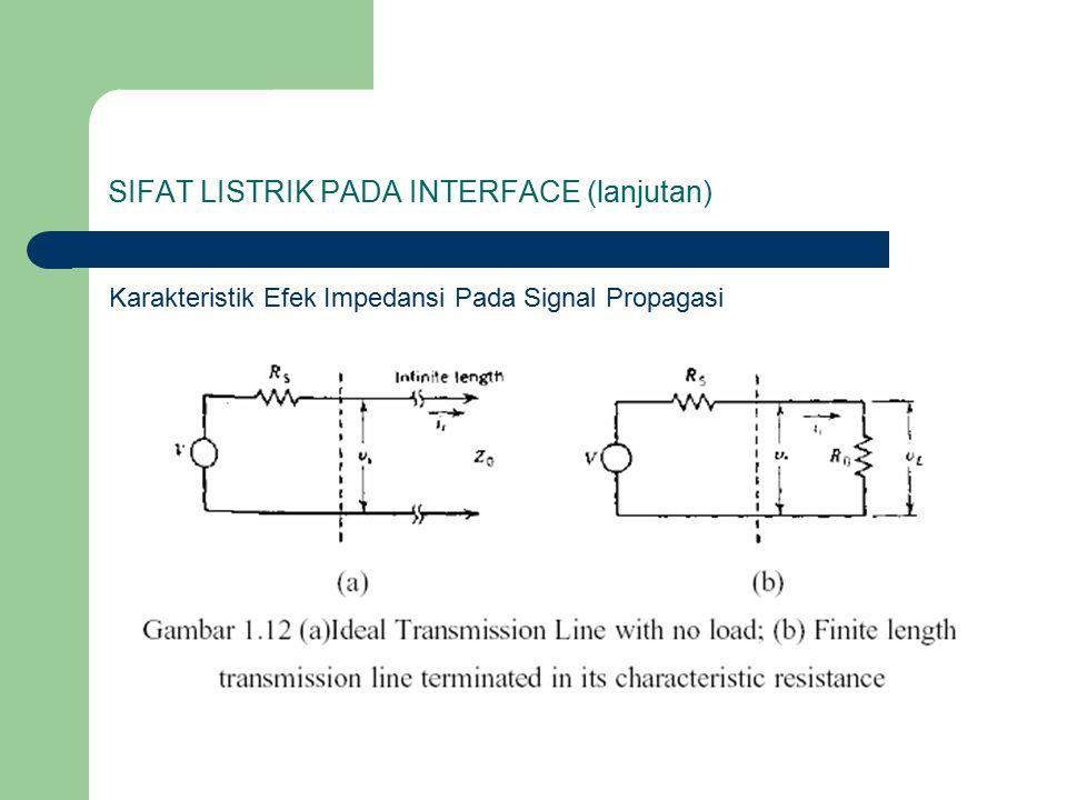 SIFAT LISTRIK PADA INTERFACE (lanjutan) Karakteristik Efek Impedansi Pada Signal Propagasi