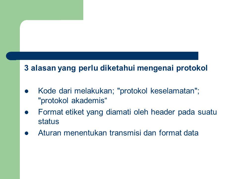 3 alasan yang perlu diketahui mengenai protokol Kode dari melakukan;