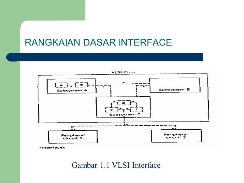 RANGKAIAN DASAR INTERFACE Gambar 1.1 VLSI Interface