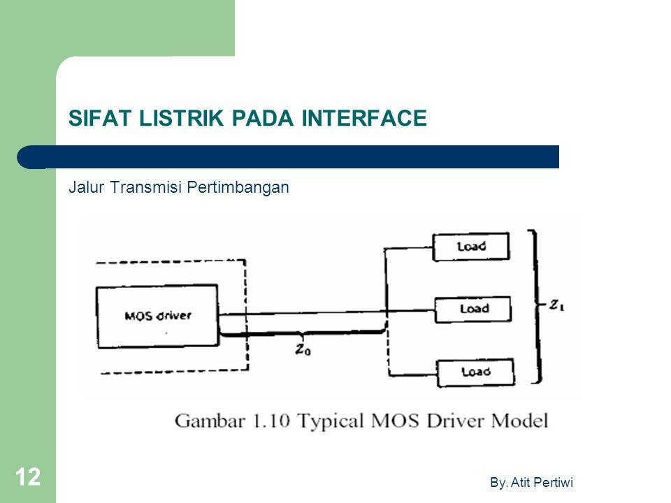 By. Atit Pertiwi 12 SIFAT LISTRIK PADA INTERFACE Jalur Transmisi Pertimbangan