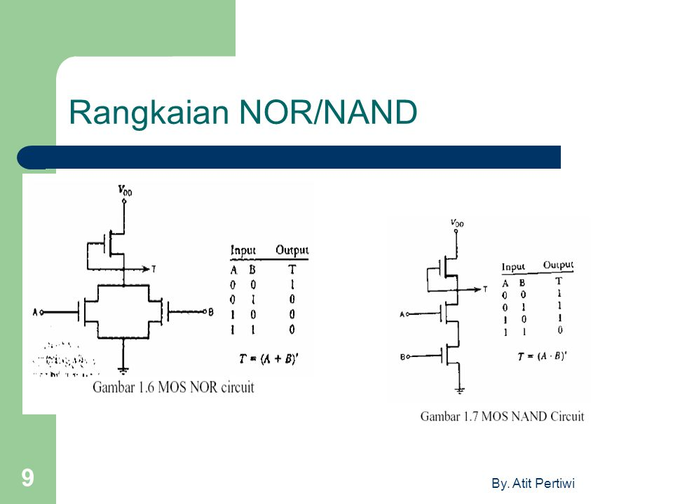 By. Atit Pertiwi 9 Rangkaian NOR/NAND