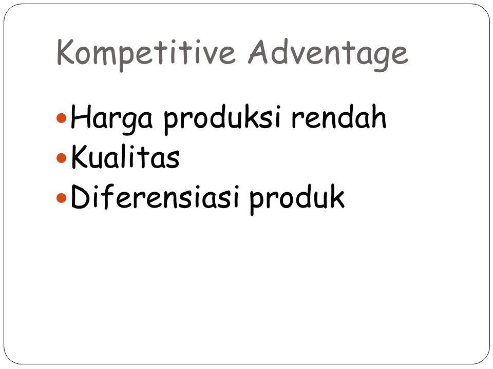 Kompetitive Adventage Harga produksi rendah Kualitas Diferensiasi produk