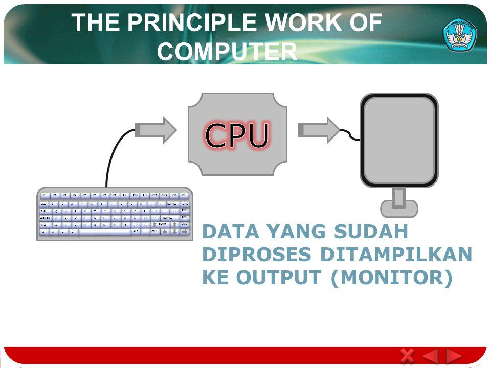 THE PRINCIPLE WORK OF COMPUTER DATA YANG SUDAH DIPROSES DITAMPILKAN KE OUTPUT (MONITOR) F1F2F3F4F5F6F7F8F9F10F11F12 ESC1234567890 - _+=BSPACE TABQWERTYUIOP { [] }| \ CaplockASDFGHJKL: ; 'BSPACE TABZXCVBNM<,.