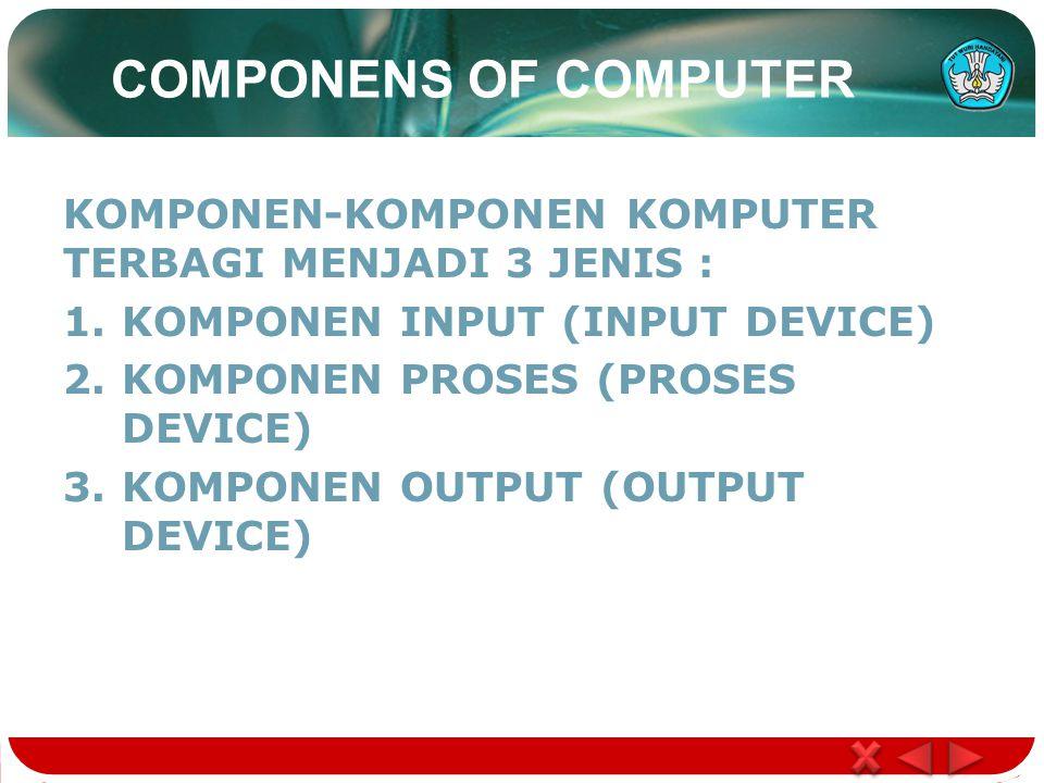 COMPONENS OF COMPUTER KOMPONEN-KOMPONEN KOMPUTER TERBAGI MENJADI 3 JENIS : 1.KOMPONEN INPUT (INPUT DEVICE) 2.KOMPONEN PROSES (PROSES DEVICE) 3.KOMPONEN OUTPUT (OUTPUT DEVICE)