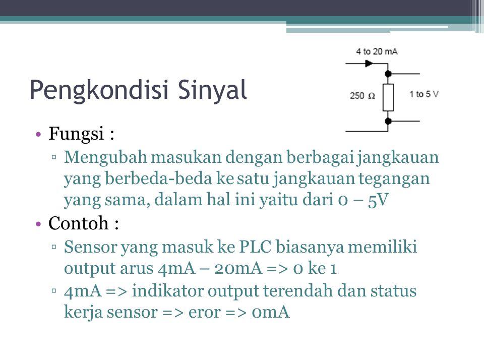 Pengkondisi Sinyal Fungsi : ▫Mengubah masukan dengan berbagai jangkauan yang berbeda-beda ke satu jangkauan tegangan yang sama, dalam hal ini yaitu dari 0 – 5V Contoh : ▫Sensor yang masuk ke PLC biasanya memiliki output arus 4mA – 20mA => 0 ke 1 ▫4mA => indikator output terendah dan status kerja sensor => eror => 0mA