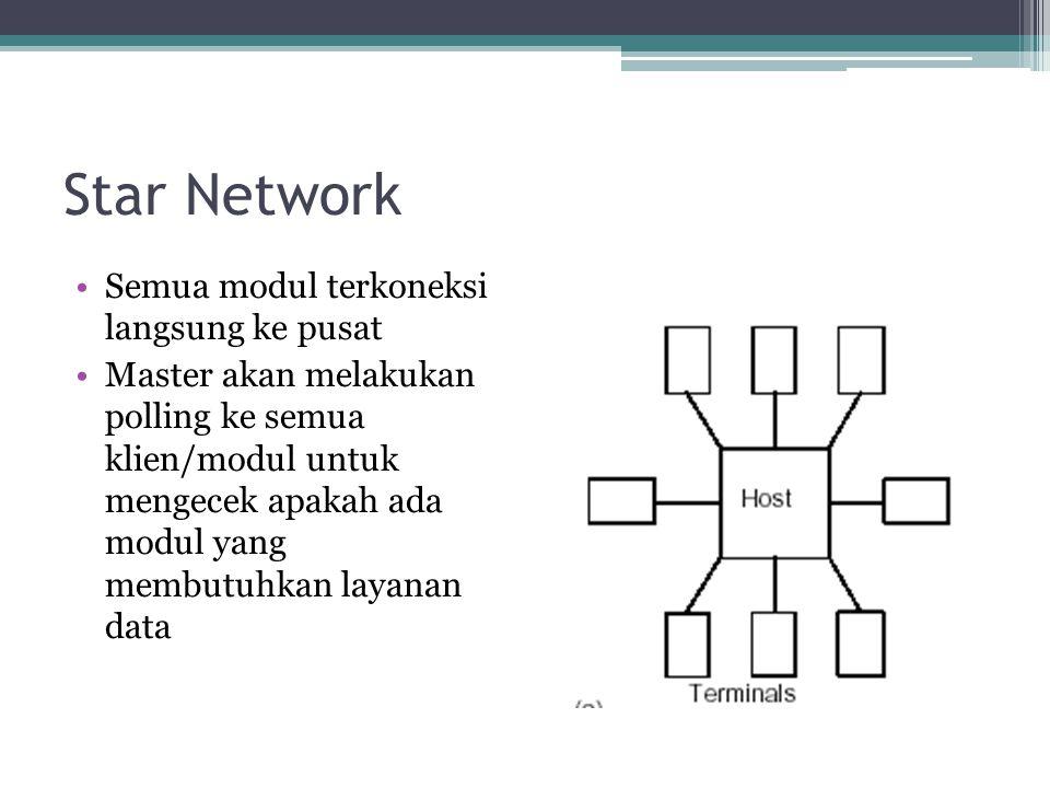 Star Network Semua modul terkoneksi langsung ke pusat Master akan melakukan polling ke semua klien/modul untuk mengecek apakah ada modul yang membutuhkan layanan data