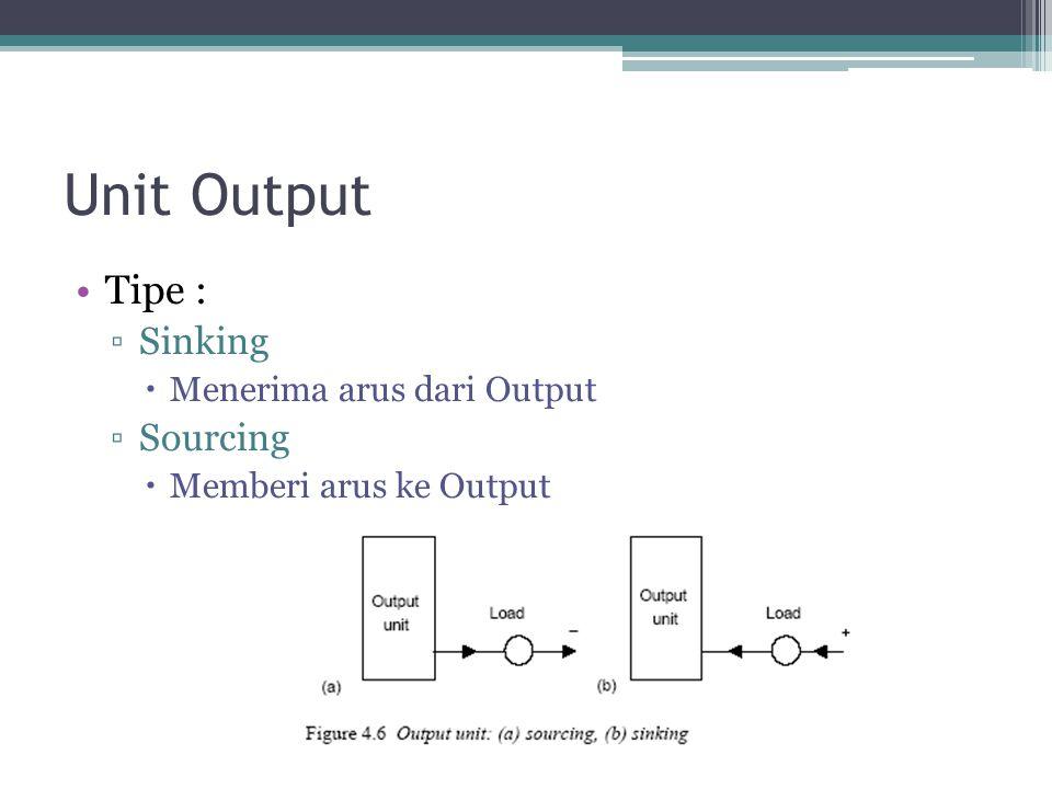Unit Output Tipe : ▫Sinking  Menerima arus dari Output ▫Sourcing  Memberi arus ke Output