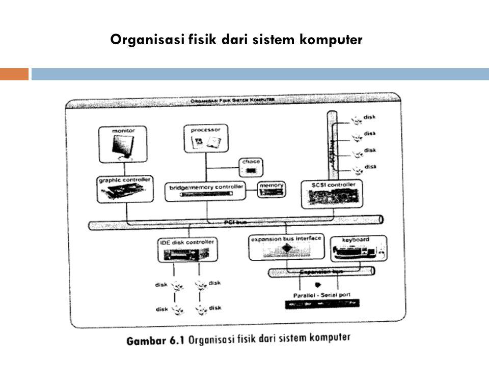 Pada kebanyakan sistem operasi seperti keluarga sistem operasi Windows ataupun Linux, sistem perangkat lunak I/O dirancang dalam struktur berlapis dan umumnya terdiri atas lapisan:  Lapisan intterupt handler Lapisan perangkat lunak ini menangani terjadinya interupsi dan pengalihan eksekusi ke rutin penanganan interupsi, interrupt handler, yang bersesuaian.