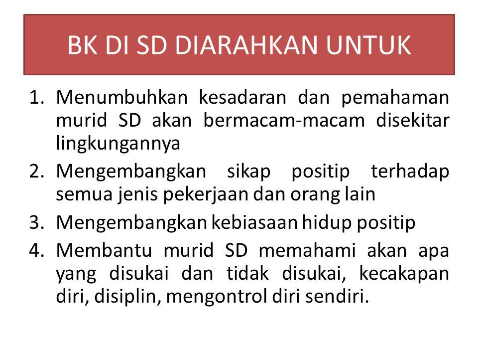 BIMBINGAN KARIR DI SD Oleh: Dr. H. Supandi, MA 1.Memiliki wawasan tentang Bimbingan Karir di SD 2.Memiliki Pemahaman Konseptual tentang BK di SD 3.Mem