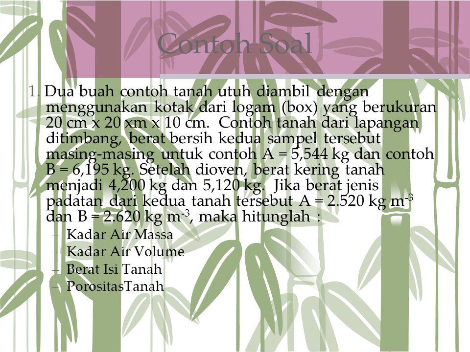 a. Kadar Air Massa Mt (g)BK (g) Ma(g)Mp (g) KA massa (g/g) Tanah A 55444200 Tanah B 61955120