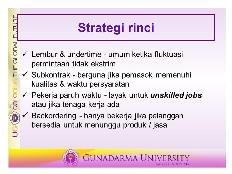 Strategi rinci Lembur & undertime - umum ketika fluktuasi permintaan tidak ekstrim Subkontrak - berguna jika pemasok memenuhi kualitas & waktu persyar