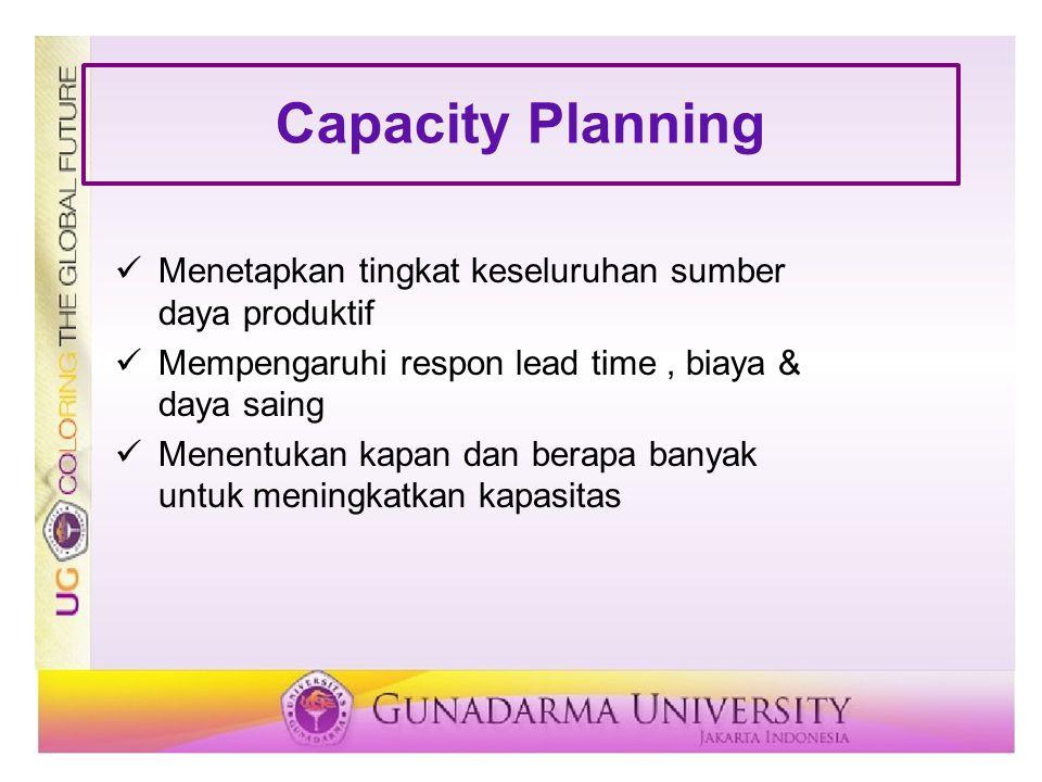 Capacity Planning Menetapkan tingkat keseluruhan sumber daya produktif Mempengaruhi respon lead time, biaya & daya saing Menentukan kapan dan berapa b