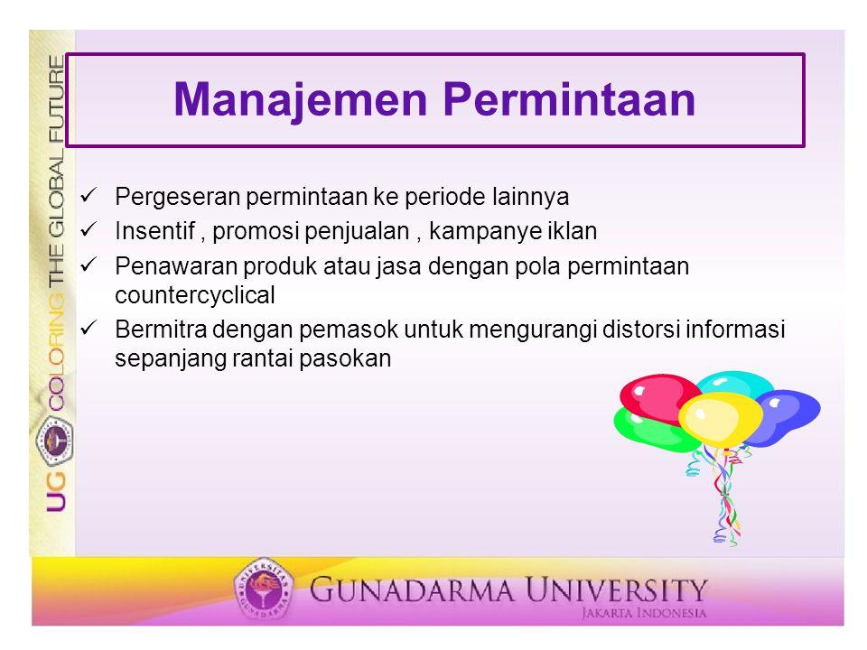 Manajemen Permintaan Pergeseran permintaan ke periode lainnya Insentif, promosi penjualan, kampanye iklan Penawaran produk atau jasa dengan pola permi