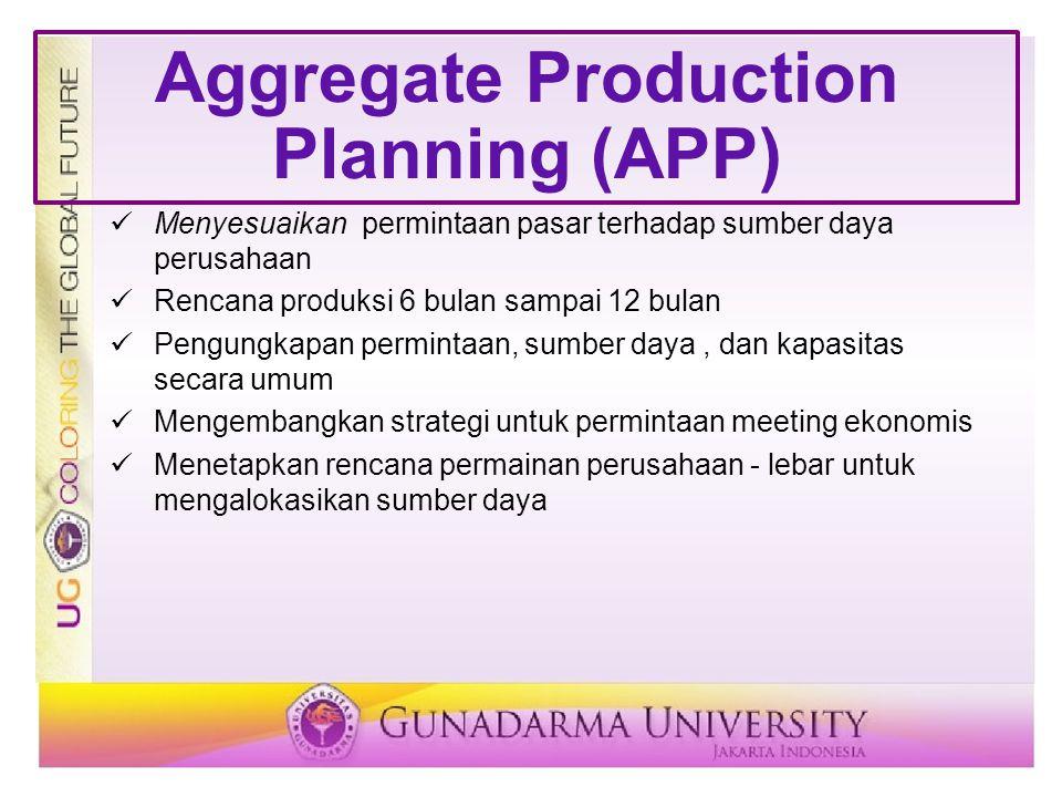 Aggregate Production Planning (APP) Menyesuaikan permintaan pasar terhadap sumber daya perusahaan Rencana produksi 6 bulan sampai 12 bulan Pengungkapa