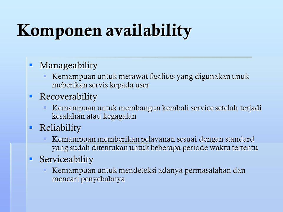 Komponen availability  Manageability  Kemampuan untuk merawat fasilitas yang digunakan unuk meberikan servis kepada user  Recoverability  Kemampua